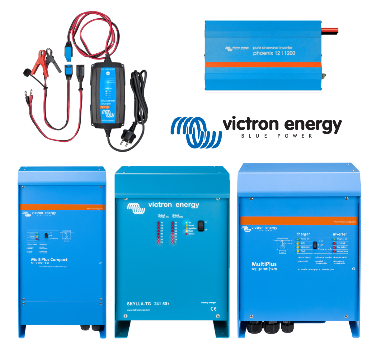 Power Supplies Australia Ac Dc Power Supplies Dc Dc