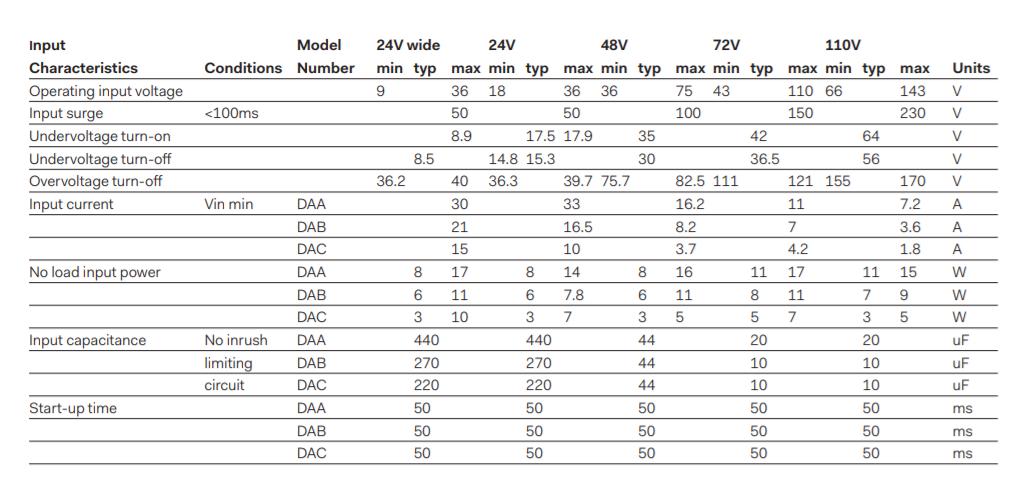 DAA150 - Input Voltage Selection