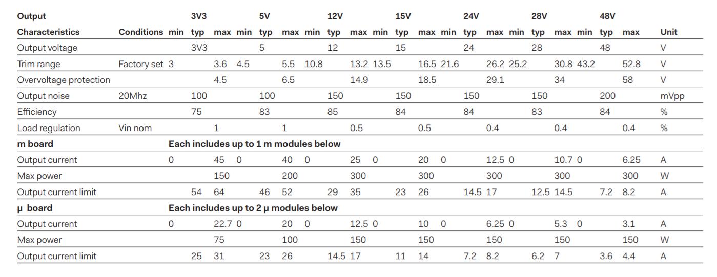 DBC300 - Selection Table