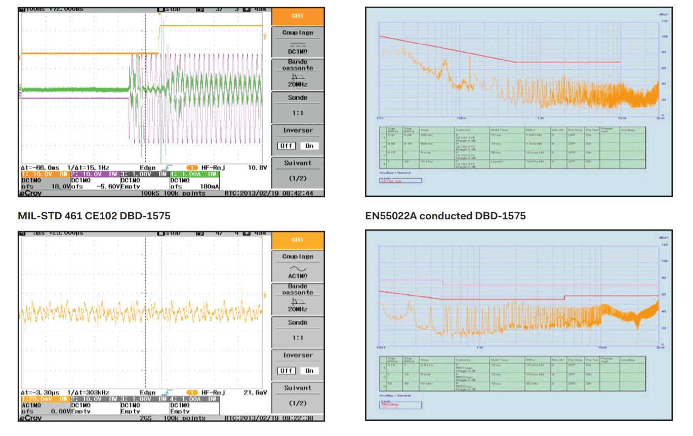 DBD150 - Waveforms