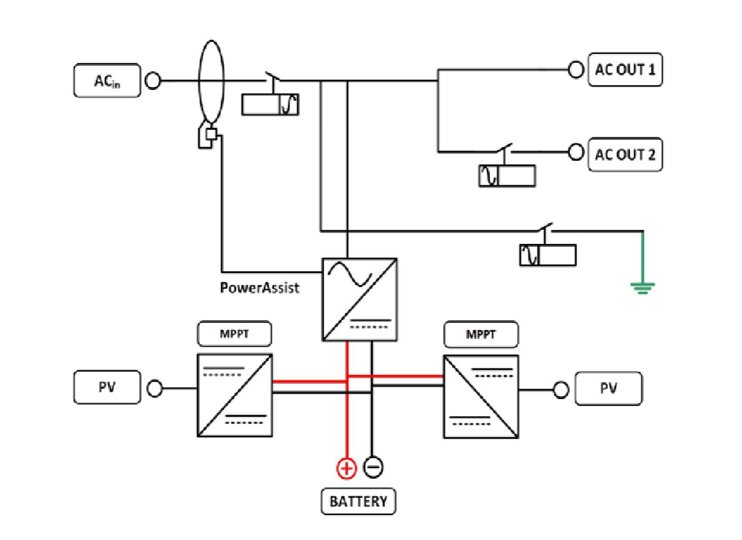 Solar Power Solution Easysolar 3 Kva 5 Pv Wiring Diagram Nz Technical Illustration